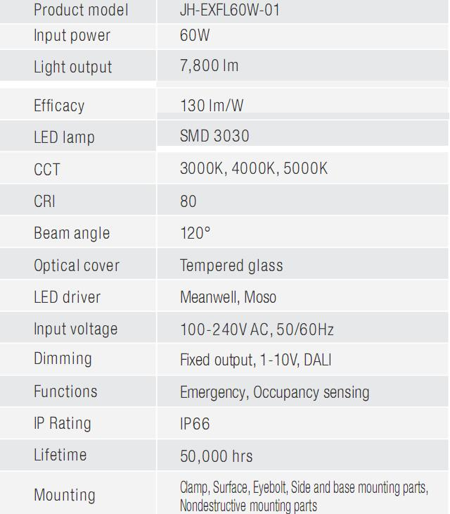 expolsion-proof-light-jh-specs