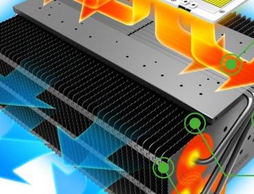 LED Thermal Management