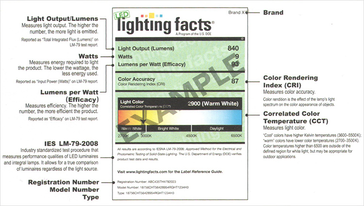 ... Lighting Facts label. The ...  sc 1 st  Lighting Manufacturer & LED Lighting Facts Labeling: FTC and DOE Labels azcodes.com