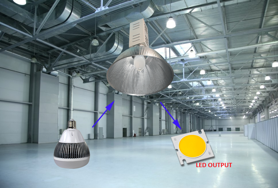 LED RETROFIT BULB DEO LIGHTING