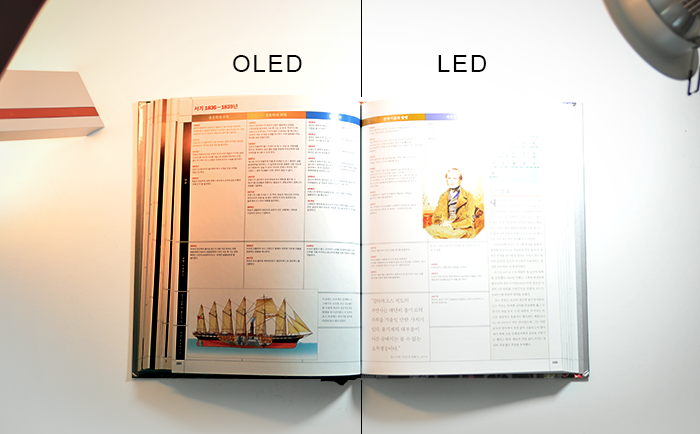 OLED Lighting vs. LED Lighting