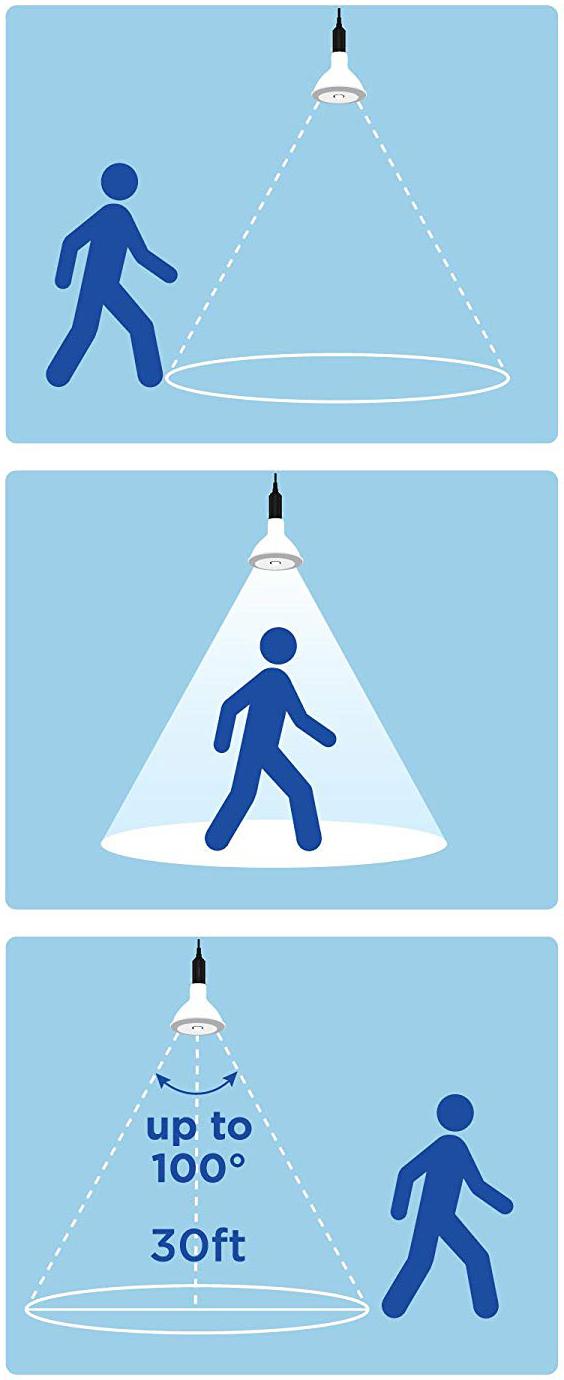 PAR38 Motion Activated Security Floodlight Bulb