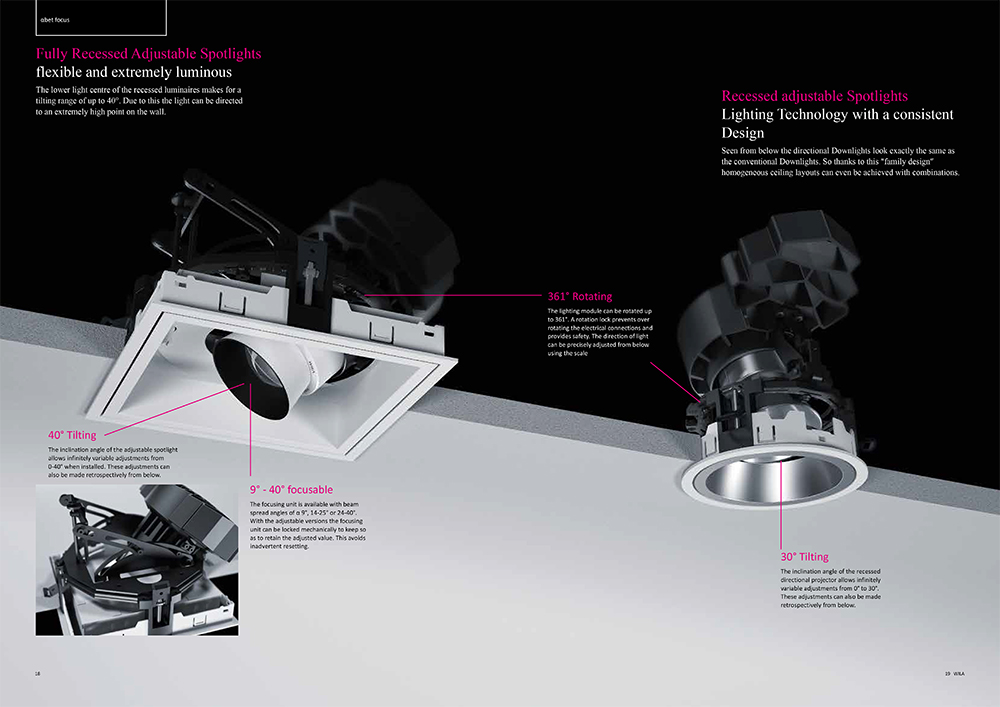 Adjustable Spotlights