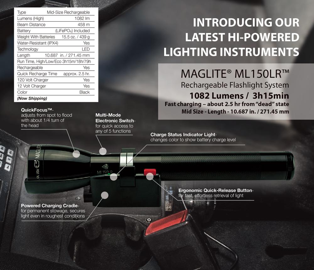 High Lumen Rechargeable Flashlight