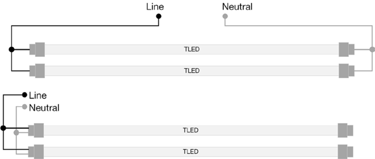 UL Type B LED tube wiring example