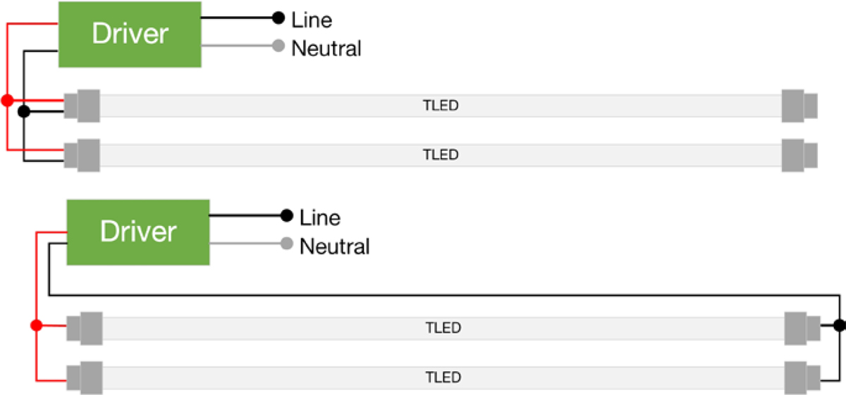 UL Type C LED tube wiring example