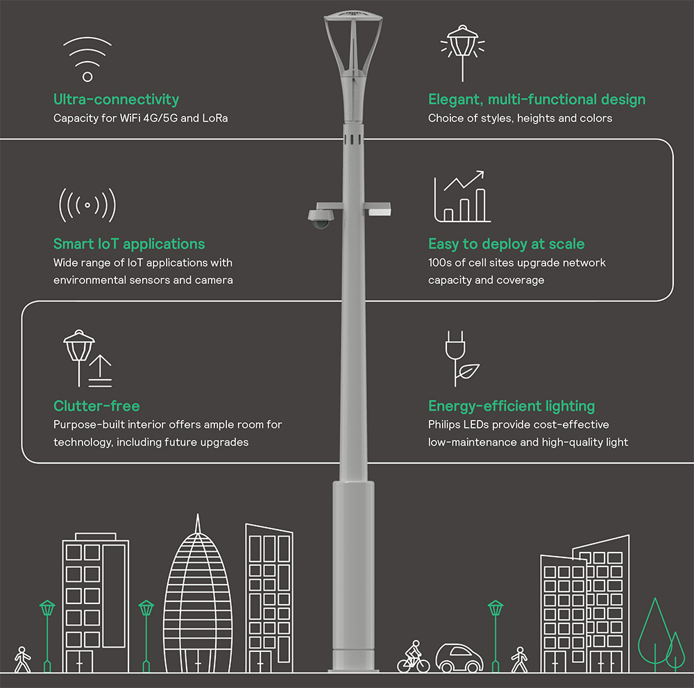 Signify BrightSites Smart Poles