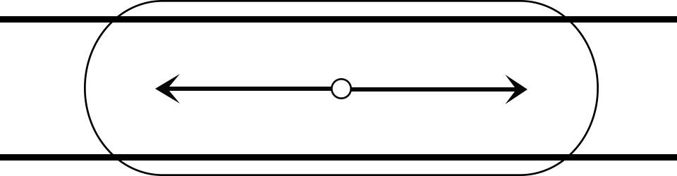 Luminaire Type I light distribution
