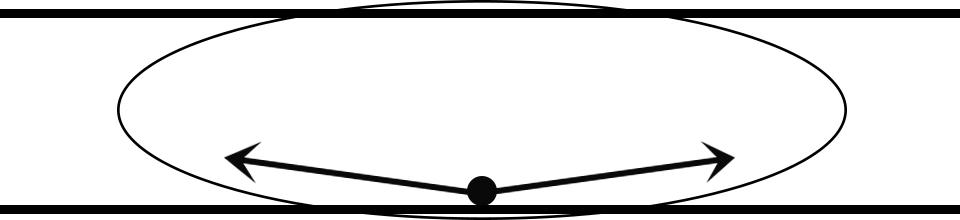 Luminaire light distribution - Type II