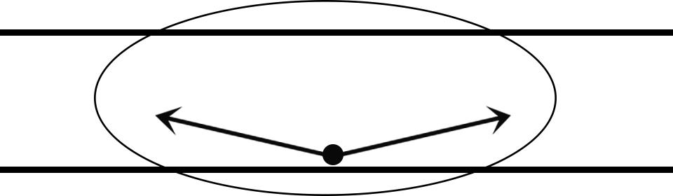 Luminaire light distribution - Type III