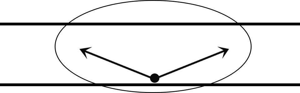 Luminaire light distribution - Type IV