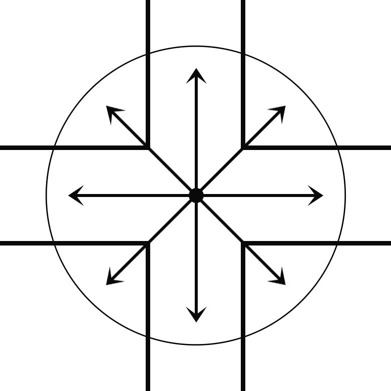 Luminaire light distribution - Type V