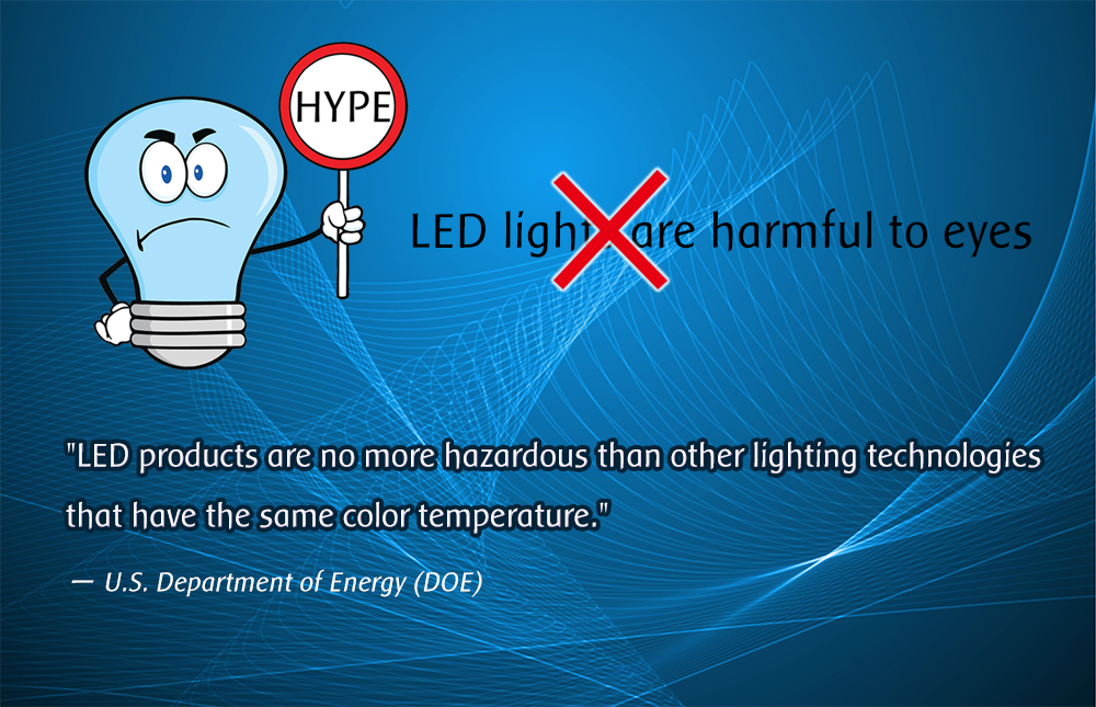 blue light hazard of LED lighting