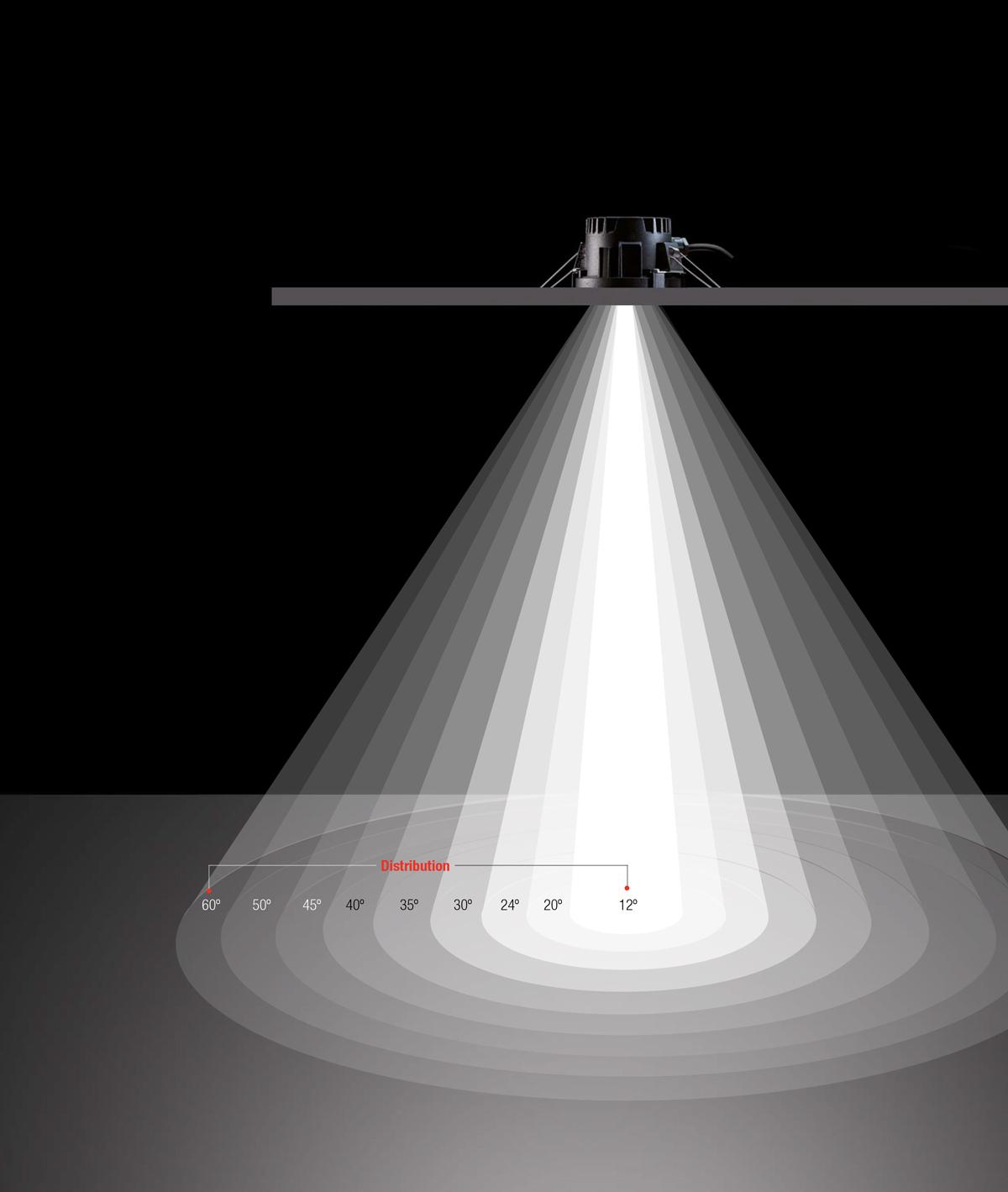LED downlight beam angles